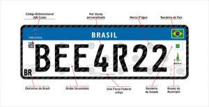 brasil-publica-implantacao-do-novo-modelo-de-placas-mercosul